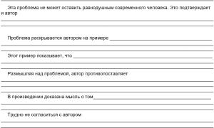 Как писать эссе по русскому языку ЕГЭ 2020: правила с примерами и шаблонами