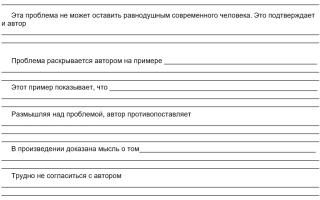 Как писать эссе по английскому языку ЕГЭ 2020: правила с примерами и шаблонами, клише
